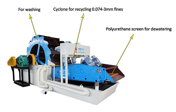 sand washing machine design