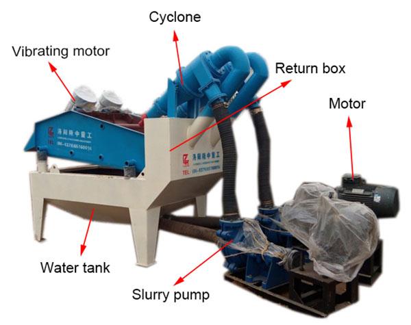 LZZG fine sand recovery machine